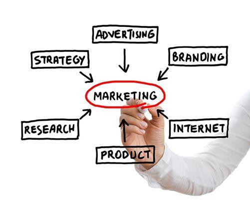 Plan de Marketing de Fidelización