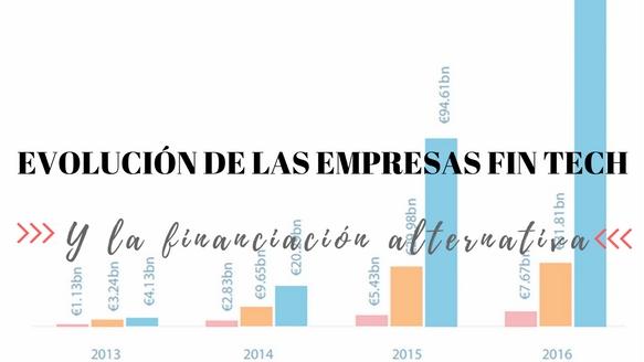 Evolución de las empresas fintech y la financiación alternativa – 2017